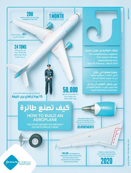How To Build An Aeroplane / J Magazine