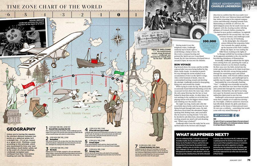Illustrated map for History Revealed Magazine