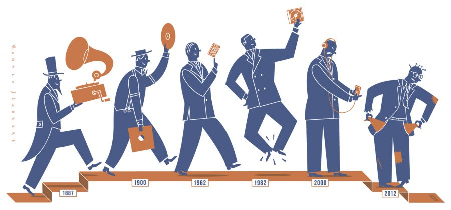 infographic: 'Evolution' or The lessons we should learn from the music industry'.