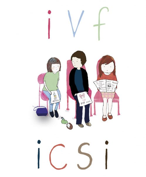 IVF & ICSI