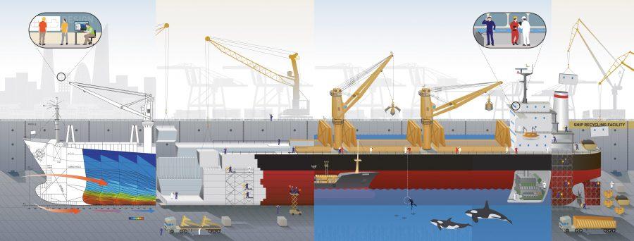 Lloyds Register Ship