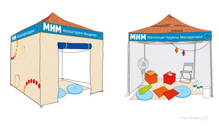 Menstrual management - India