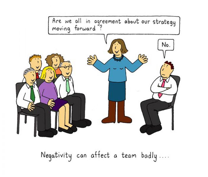 Negativity in the workplace.