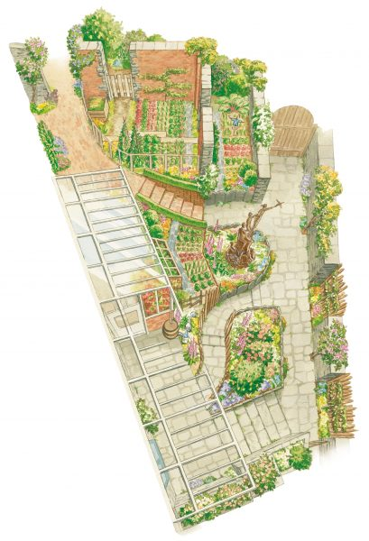 Peter Rabbit Garden Plan