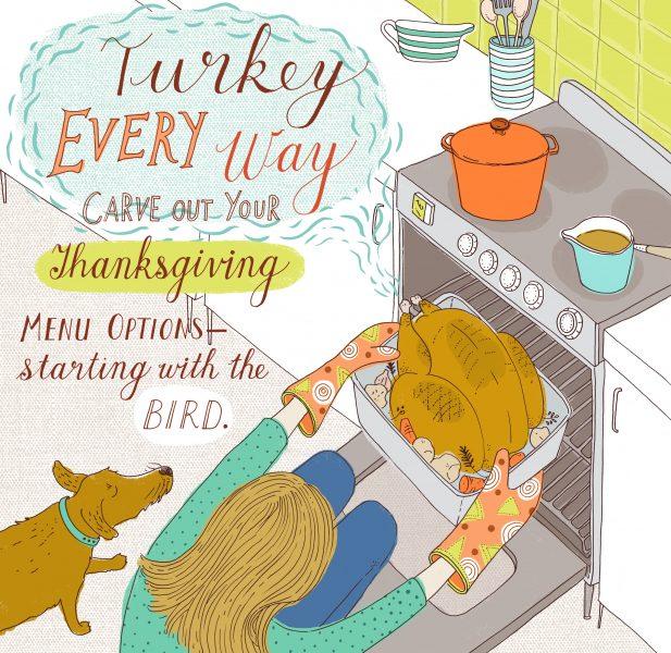 TurkeyEveryWay
